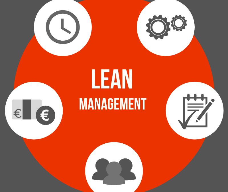 ¿Qué es el Lean Management?