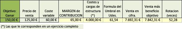 calcular_mal_escandallo_2